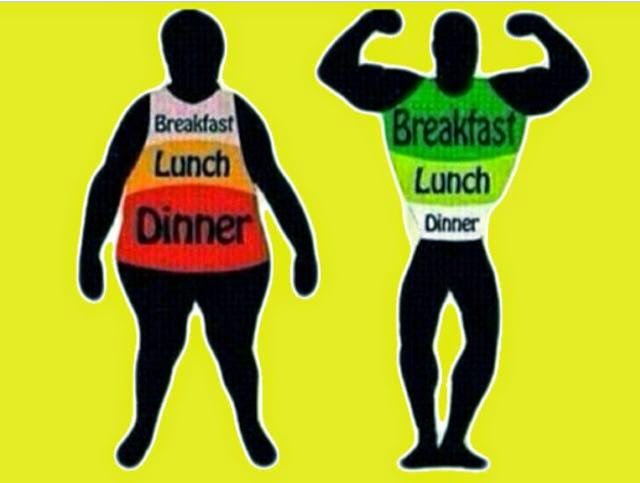 The difference between fat and fit people
