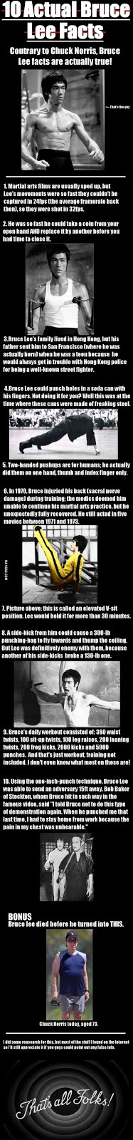 10 Actual Bruce Lee Facts