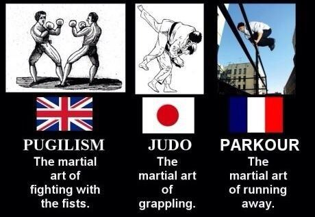 Best Martial Art to use against Multiple Attackers