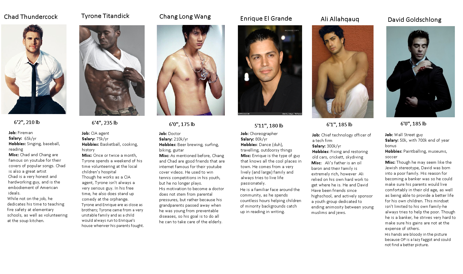 Chad Thundercock of each ethnicity