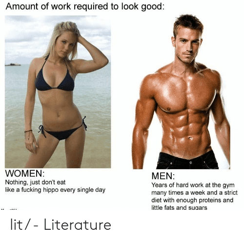 Amount of work required to look good for a woman vs a man